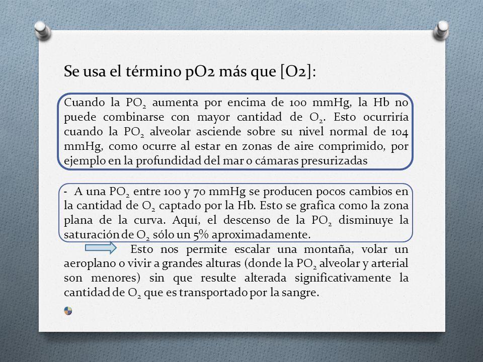 Se usa el término pO2 más que [O2]: